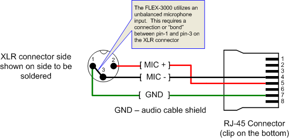 Awesome Pin Xlr Wiring Diagram On Xlr To Trs Balanced Wiring Diagram Basic Wiring Cloud Genionhyedimohammedshrineorg