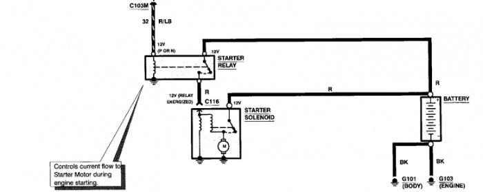 MY_7604] 1987 F150 Starter Schematic Free DiagramExmet Ospor Joami Hyedi Mohammedshrine Librar Wiring 101