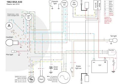 [DIAGRAM_38EU]  EZ_6256] Bsa Frame Diagram Download Diagram | Bsa A50 Wiring Diagram |  | Eumqu Omit Lotap Mohammedshrine Librar Wiring 101