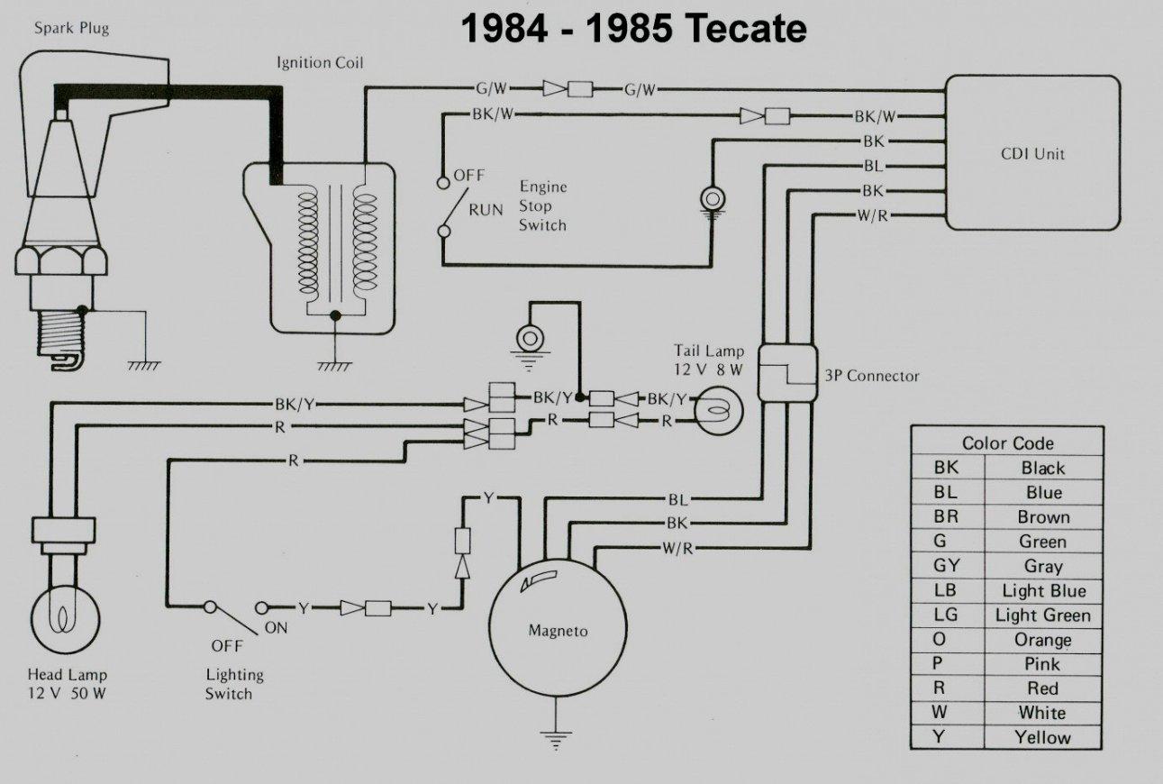 coleman wiring diagram lf 7081  coleman popup wiring diagram schematic wiring  coleman popup wiring diagram schematic