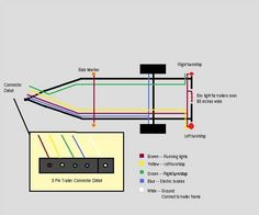 [DVZP_7254]   RO_6903] Wire Flat Trailer Connector Diagram Free Download Wiring Diagram  Schematic Wiring | Wiring Diagram Free Download Top 10 Trailer |  | Capem Habi Shopa Mohammedshrine Librar Wiring 101