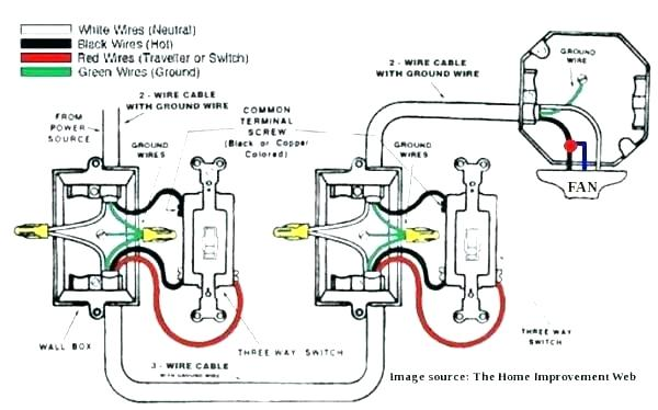 Sensational Wiring A 3 Way Switch And Ceiling Fan Wiring Diagram Yer Wiring Cloud Lukepaidewilluminateatxorg