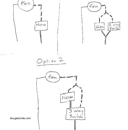 kk_4894] wiring diagram for house fan wiring diagram  subd piot kicep groa mohammedshrine librar wiring 101