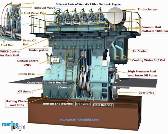 [SCHEMATICS_4ER]  RN_2100] Oval Engine Diagram Oval Free Engine Image For User Manual  Download Wiring Diagram   Oval Engine Diagram      Loida Umng Mohammedshrine Librar Wiring 101