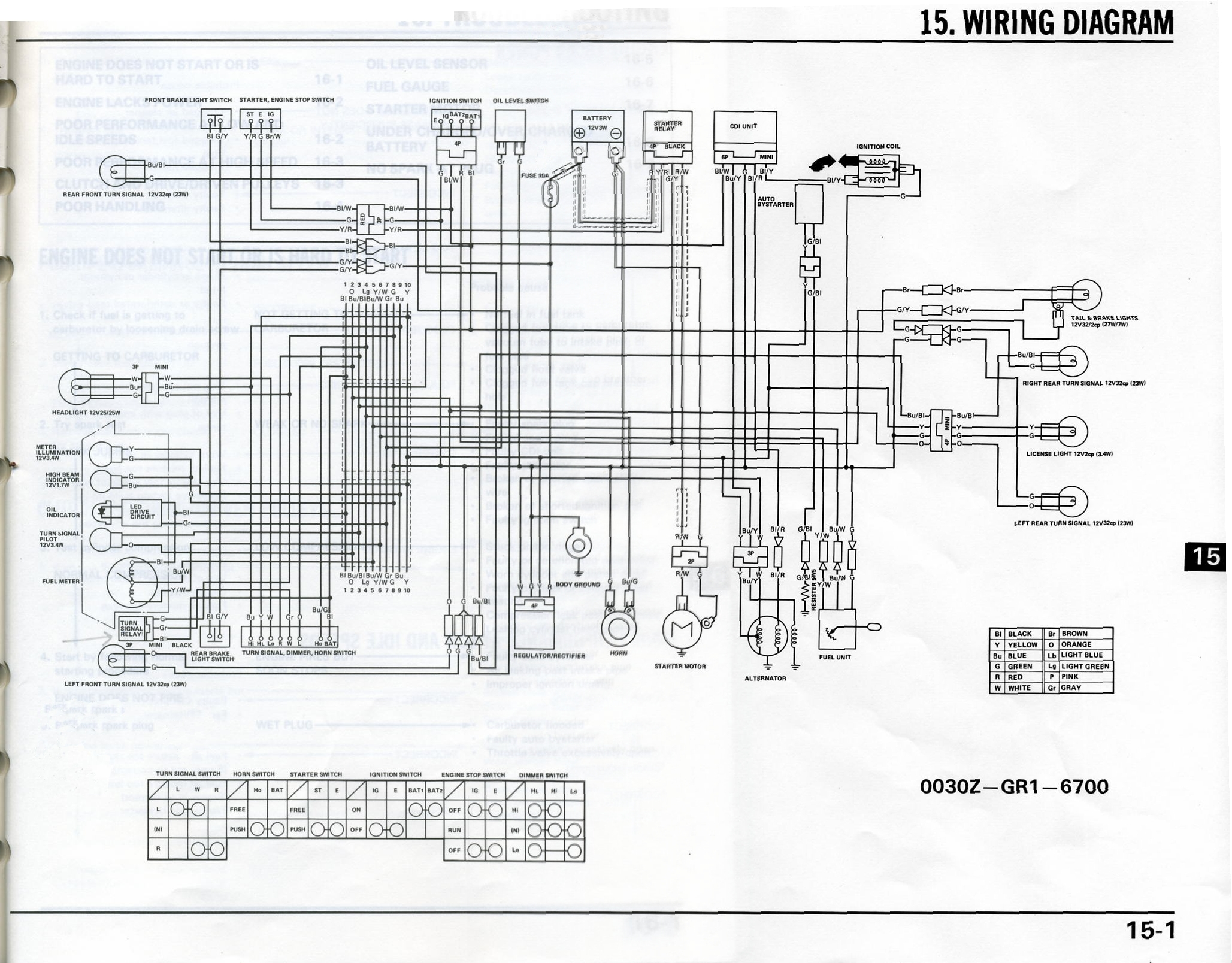 RC_9760] Honda 50 Wiring Diagram As Well Moped 50Cc Scooter Wiring Diagram  In Wiring Diagram | Aero Scooter 80 Cc Wire Diagram |  | Dupl Phot Embo Unec Lectr Phae Mohammedshrine Librar Wiring 101