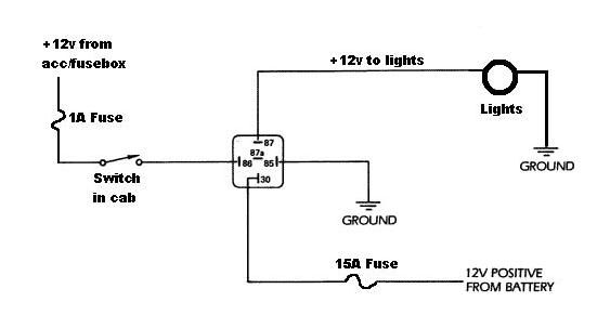 Pleasing Wiring Led Light Bar Requires Some Skills And Knowledge Read Our Wiring Cloud Lukepaidewilluminateatxorg