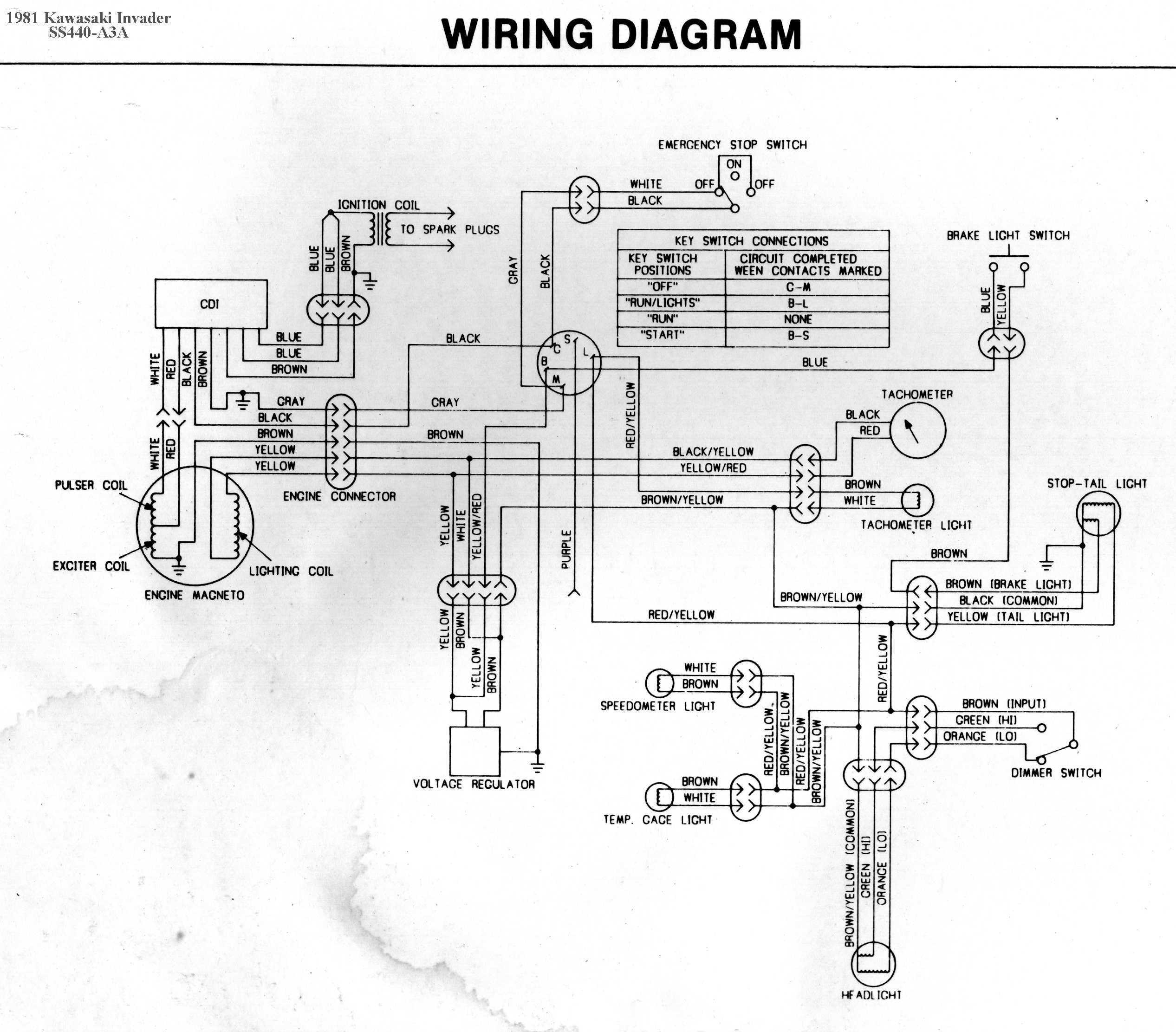 Brilliant 1992 Polaris Wire Diagram Wiring Schematic Basic Electronics Wiring Cloud Licukshollocom