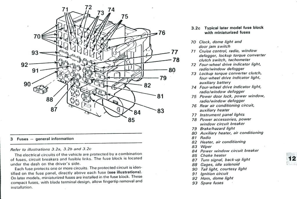 Mt 5784 1987 Ford F 250 Fuse Box Diagram Download Diagram