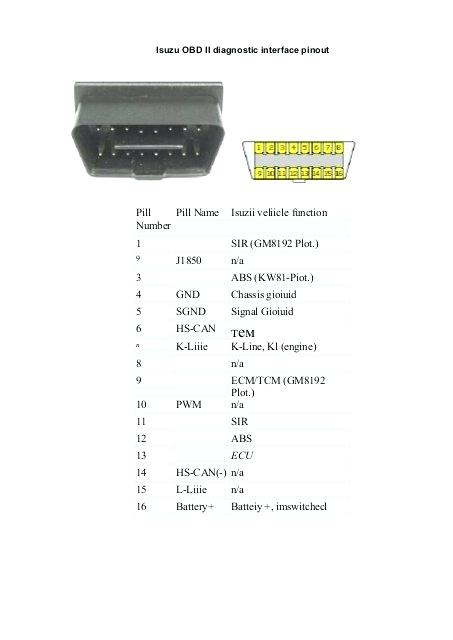 Audi Obd Wiring - 2000 Bmw 323ci Fuse Box - atv.yenpancane.jeanjaures37.fr | Audi Obd Wiring |  | Wiring Diagram Resource