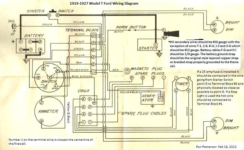 [SCHEMATICS_4CA]  HY_0065] Dean Vendetta Wiring Diagram Get Free Image About Wiring Diagram  Wiring Diagram | Dean Wiring Diagram Icon |  | Inama Tool Xempag Sulf Wned Cajos Mohammedshrine Librar Wiring 101