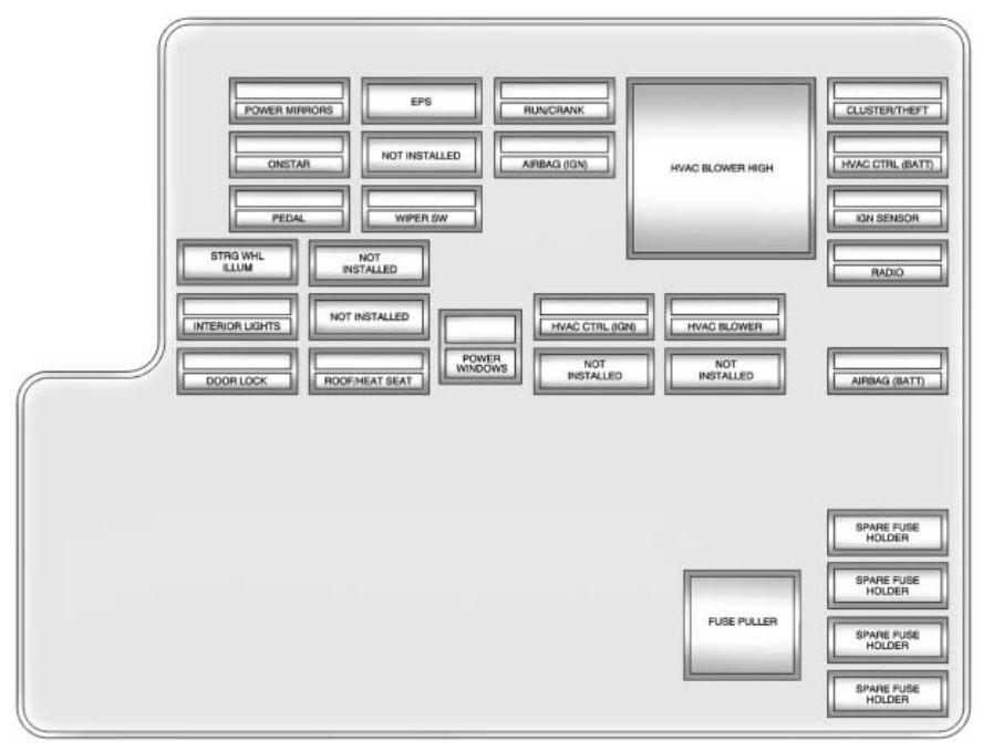 Mc 2940 2005 Chevy Malibu Fuse Box Diagram Wiring Diagram Photos For Help Download Diagram