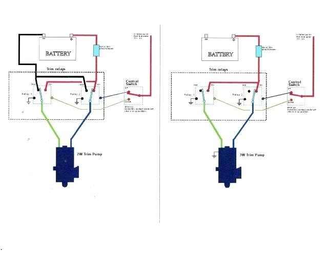 Boat Trim Wiring Diagram from static-resources.imageservice.cloud