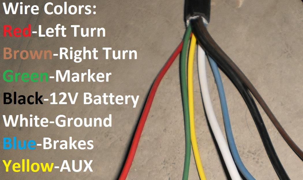 Terrific Trailer End Plug 7 Way Blade Rv Connector Light Plug For Cord Wire Wiring Cloud Xempagosophoxytasticioscodnessplanboapumohammedshrineorg