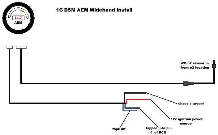 NA_8520] O2 Sensor Wiring Diagram On Aem Wideband O2 Sensor Wiring Diagram  Wiring DiagramHist Isra Wigeg Mohammedshrine Librar Wiring 101