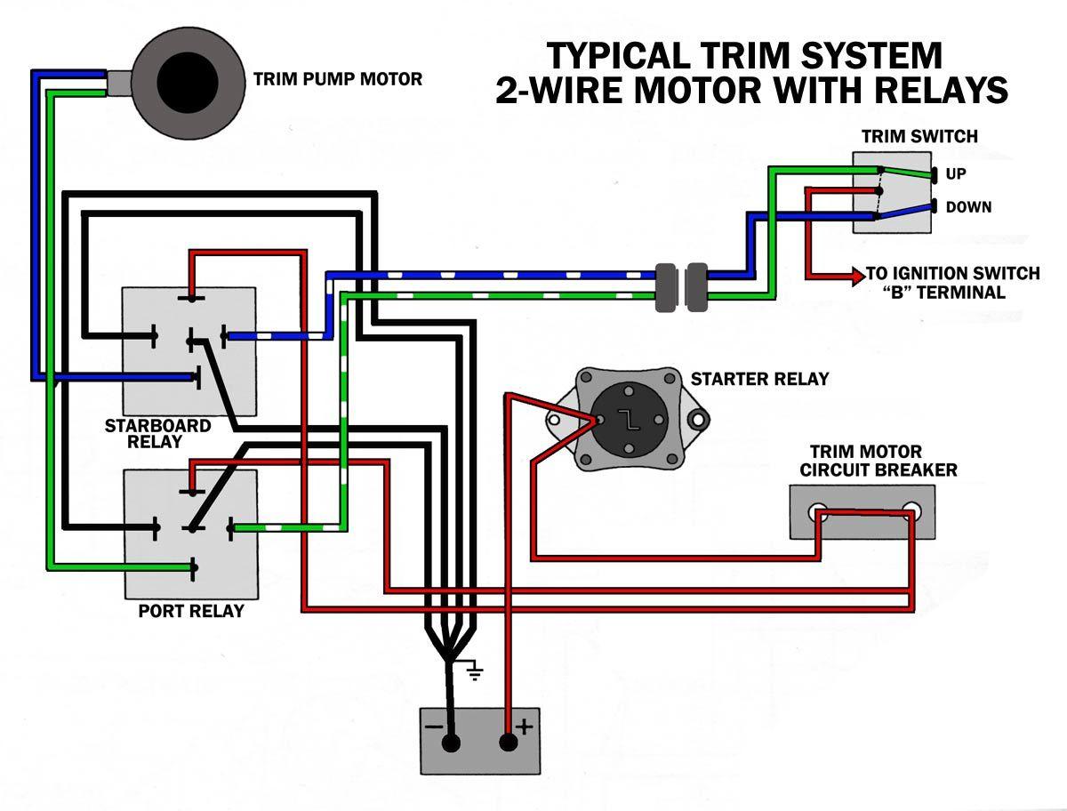 LN_8867] Tilt Trim Wiring Diagram On Evinrude Trim Gauge Wiring Diagram  Download Diagram | Volvo Trim Gauge Wiring Diagram |  | Bachi Adit Xeira Mohammedshrine Librar Wiring 101