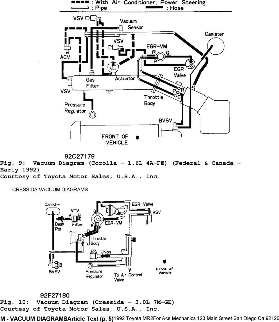 40 Toyota Celica Vacuum Diagram Wiring Schematic   40 Ford ...