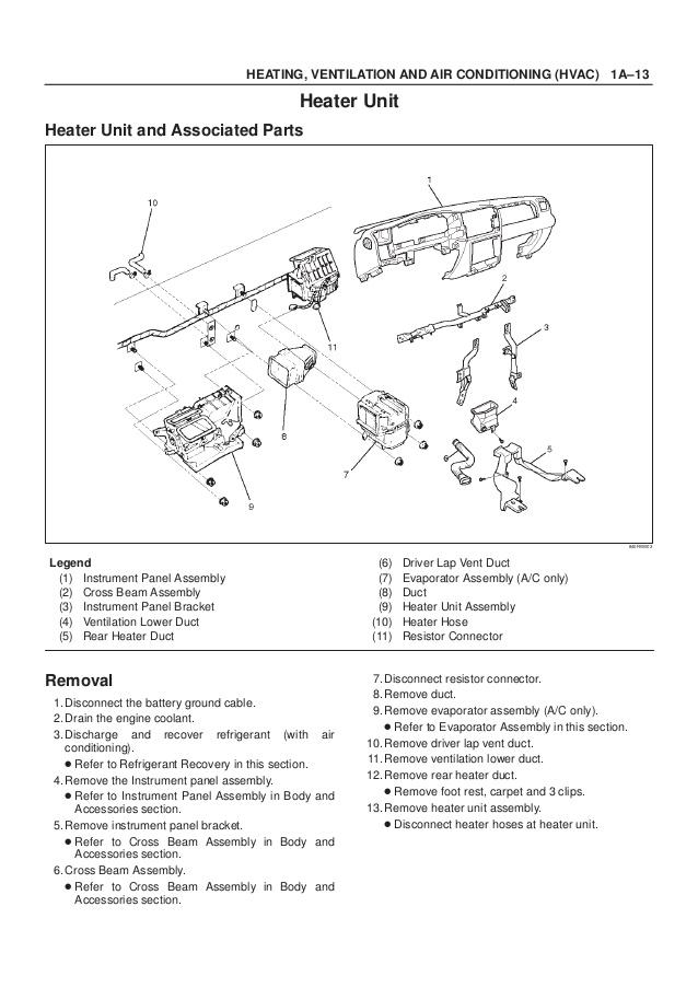 Isuzu Vehicross Wiring Diagram 3 3 Engine Diagram Wirediagram Yenpancane Jeanjaures37 Fr