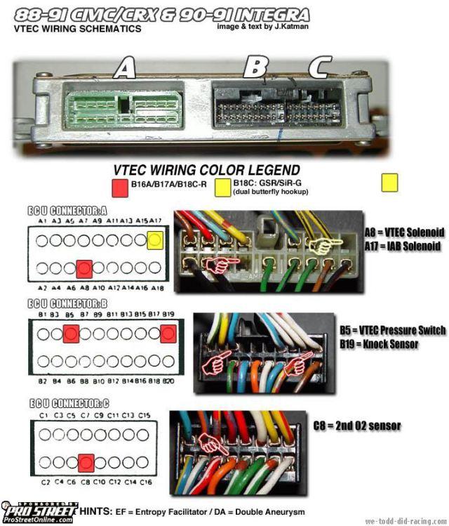 Admirable Obd0 Ecu Pinout Diagram Basic Electronics Wiring Diagram Wiring Cloud Xempagosophoxytasticioscodnessplanboapumohammedshrineorg