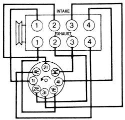 1986 Nissan Pickup Spark Plug Wiring Diagram 99 F350 Powerstroke Wiring Diagrams Vww 69 Yenpancane Jeanjaures37 Fr