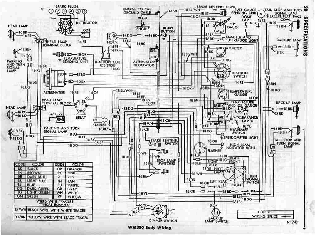 1957 dodge d100 wiring diagram - wiring diagram export girl-enter -  girl-enter.congressosifo2018.it  congressosifo2018.it