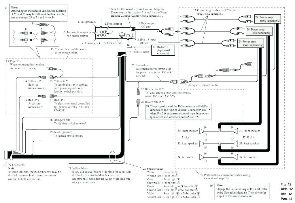 Surprising Kenwood Kdc 138 Wiring Diagram Wiring Harness Diagram Pin Ships Wiring Cloud Ittabpendurdonanfuldomelitekicepsianuembamohammedshrineorg