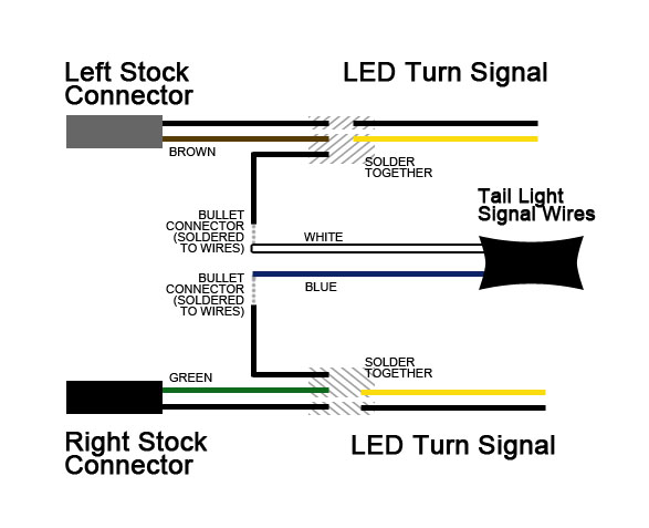 gl_1137] how to wire turn signal brake light wiring diagram  tivexi lious inrebe mohammedshrine librar wiring 101