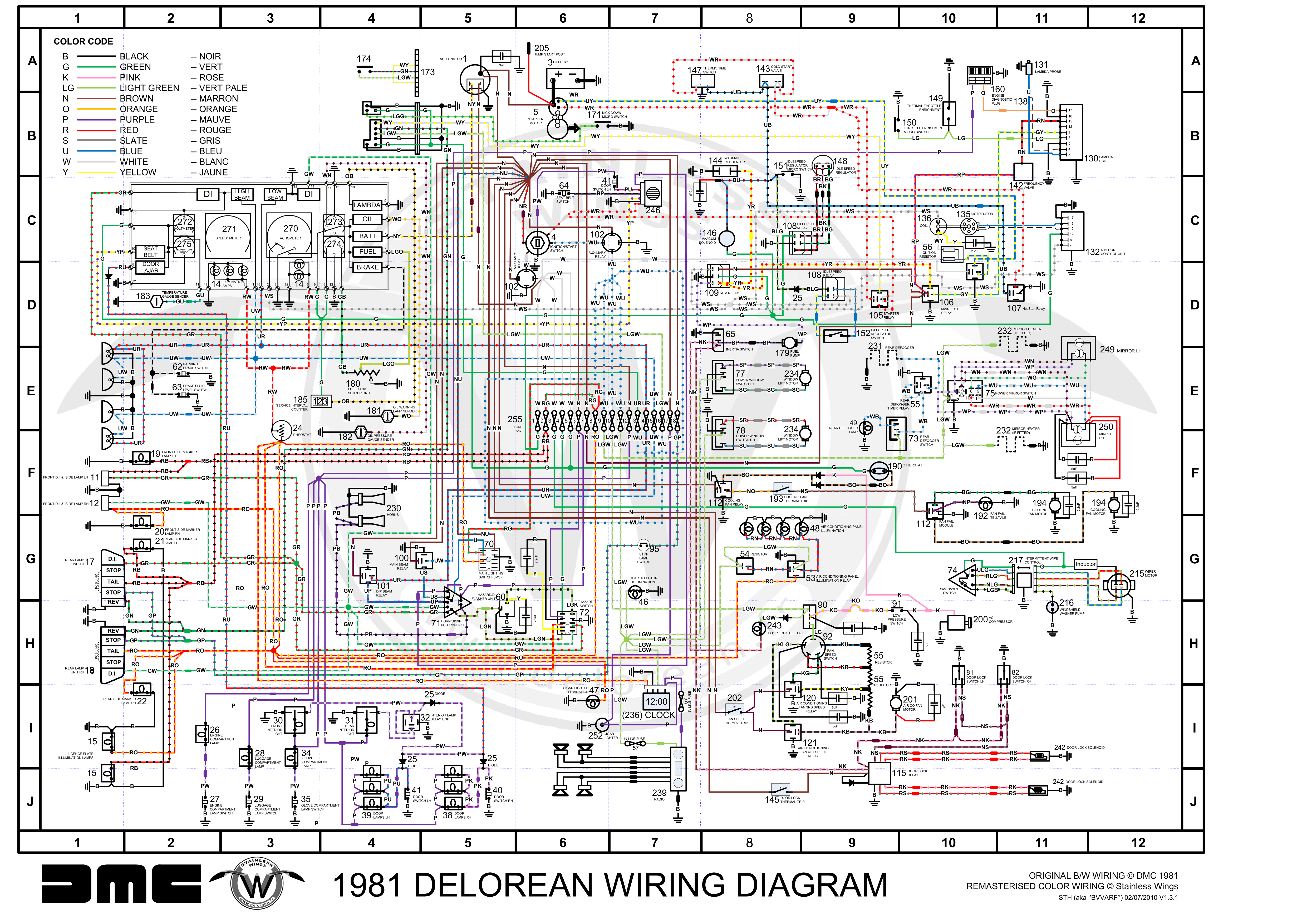 Powakaddy Wiring Diagram Legend - Honda 125 Wiring Diagram -  impalafuse.yenpancane.jeanjaures37.fr   Powakaddy Wiring Diagram Legend      Wiring Diagram Resource