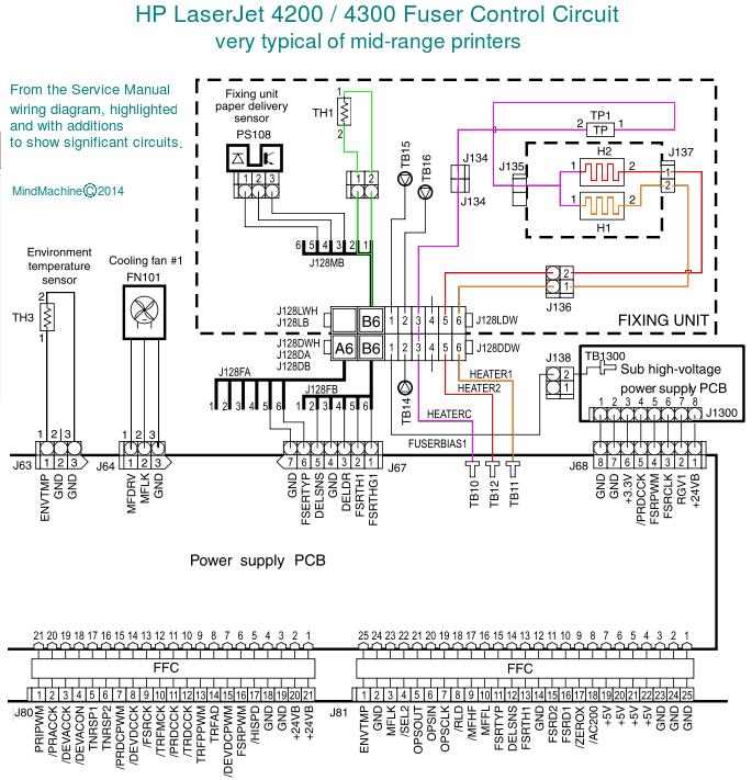 [TBQL_4184]  DD_3304] Printer Wiring Diagram Free Diagram | Laserjet 6l Port Wiring Diagram |  | Opein Rele Alma Wigeg Vira Mohammedshrine Librar Wiring 101