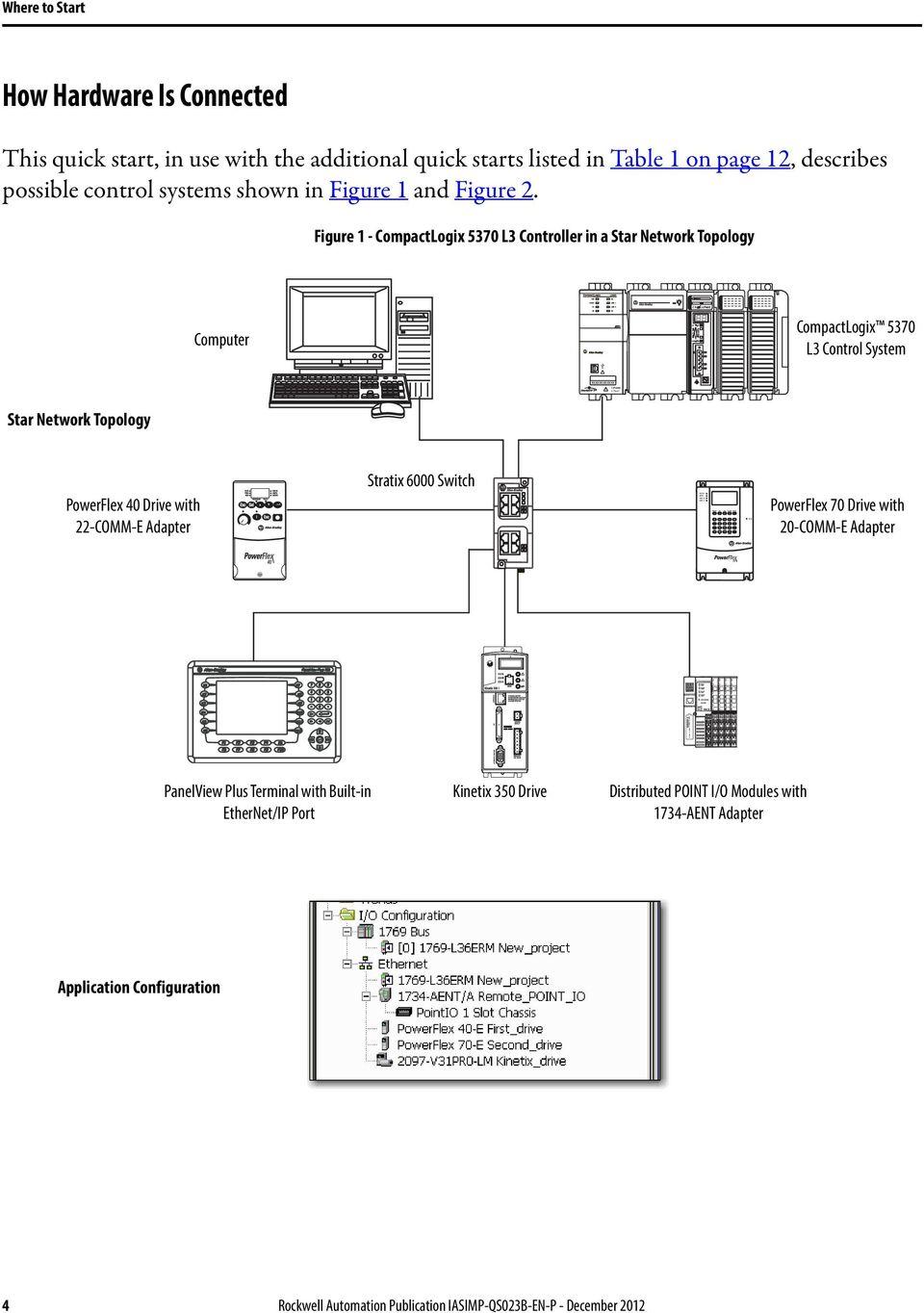 Powerflex 40 Wiring Diagram