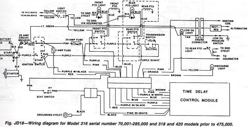 [SCHEMATICS_4US]  CO_0767] Wiring Diagram John Deere 140 Schematic Wiring | John Deere 140 Wiring Diagram |  | Pendu Greas Wigeg Mohammedshrine Librar Wiring 101
