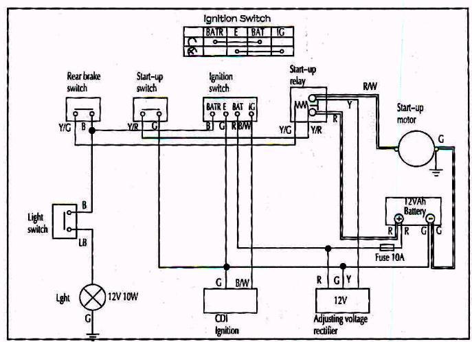 ld_9366] gas mini chopper wiring diagram free diagram  dome ilari ivoro bepta mohammedshrine librar wiring 101