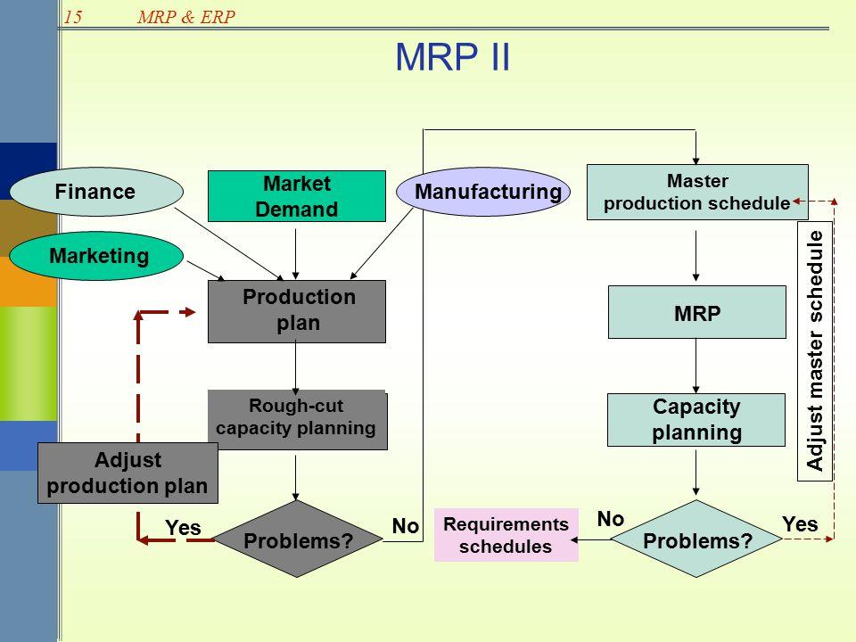 Mv 0883  Mrp Block Diagram Download Diagram