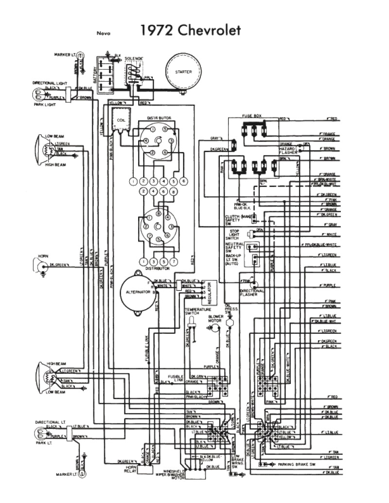 1972 chevy wiring diagram 1971 corvette ignition switch wiring diagram wiring diagram data 1972 chevy c10 wiring diagram 1971 corvette ignition switch wiring