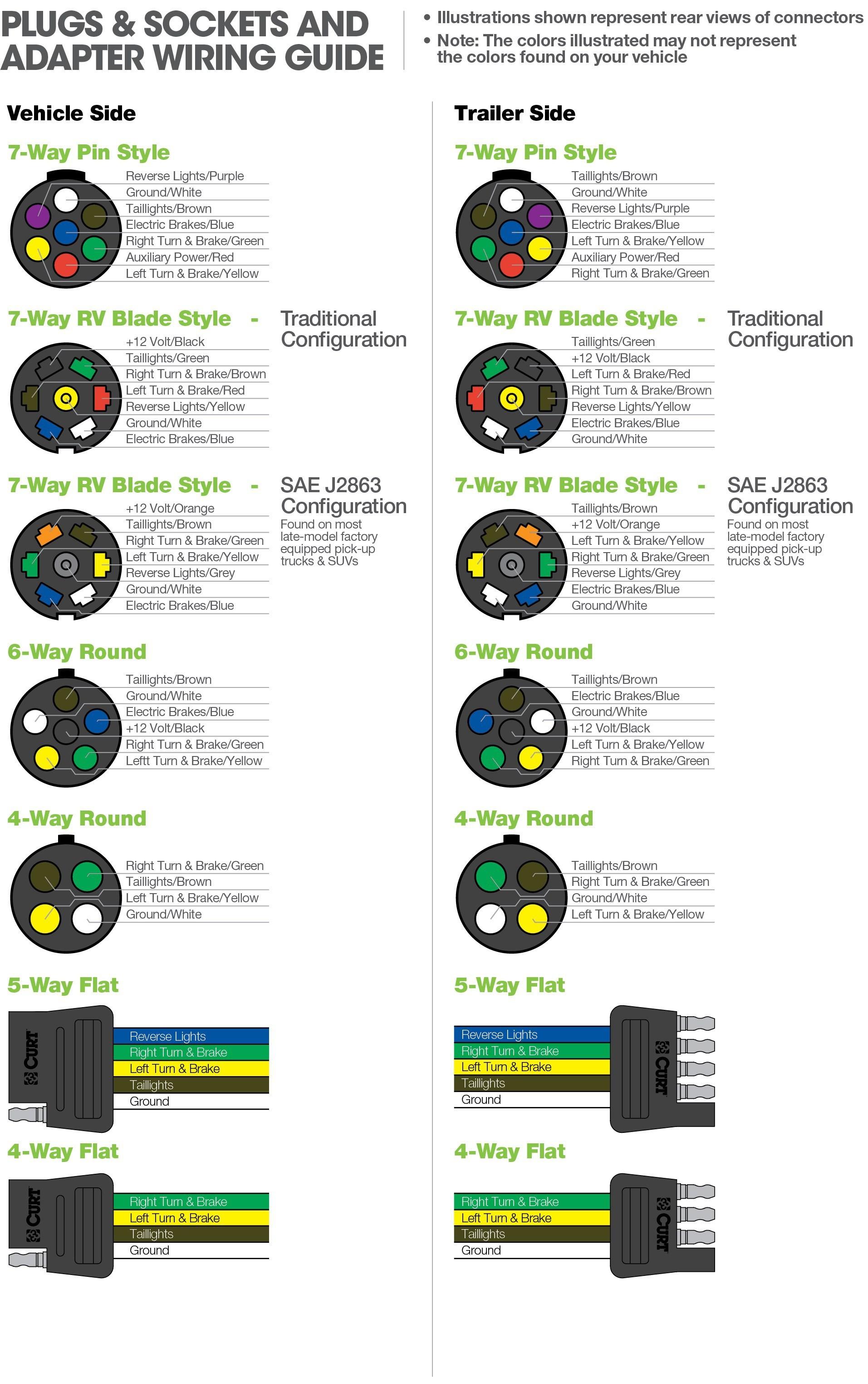 xm_0336] reese trailer wiring diagram download diagram  eumqu embo vish ungo sapebe mohammedshrine librar wiring 101