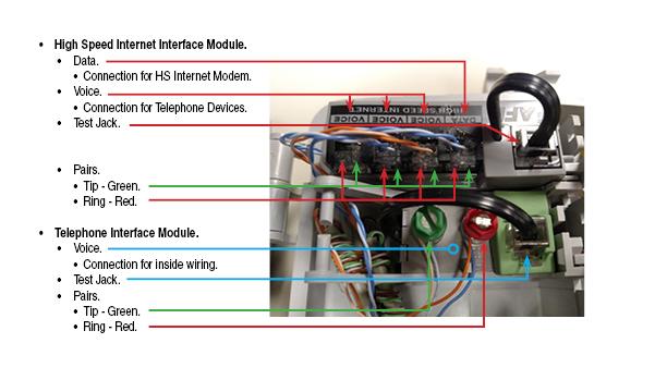 Nid Box Wiring Diagram