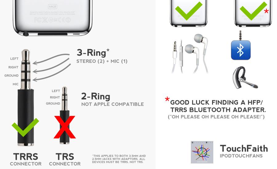 xg_1109] wiring diagram apple earbuds  sianu emba mohammedshrine librar wiring 101