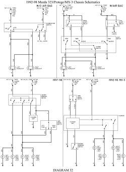 [DIAGRAM_5UK]  ST_1391] Mazda 323 M Air Flow Wiring Diagrams Download Diagram   Mazda Lantis Wiring Diagram      Salv Nful Rect Mohammedshrine Librar Wiring 101