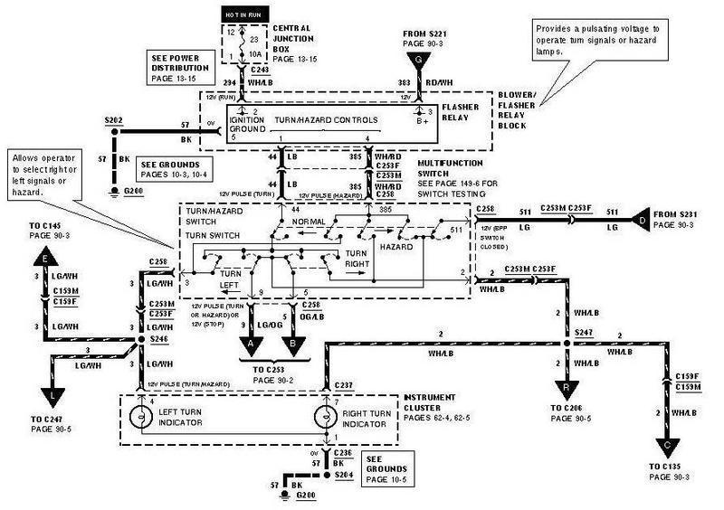 Tremendous 2003 F150 Turn Signal Wiring Diagram Auto Electrical Wiring Diagram Wiring Cloud Uslyletkolfr09Org