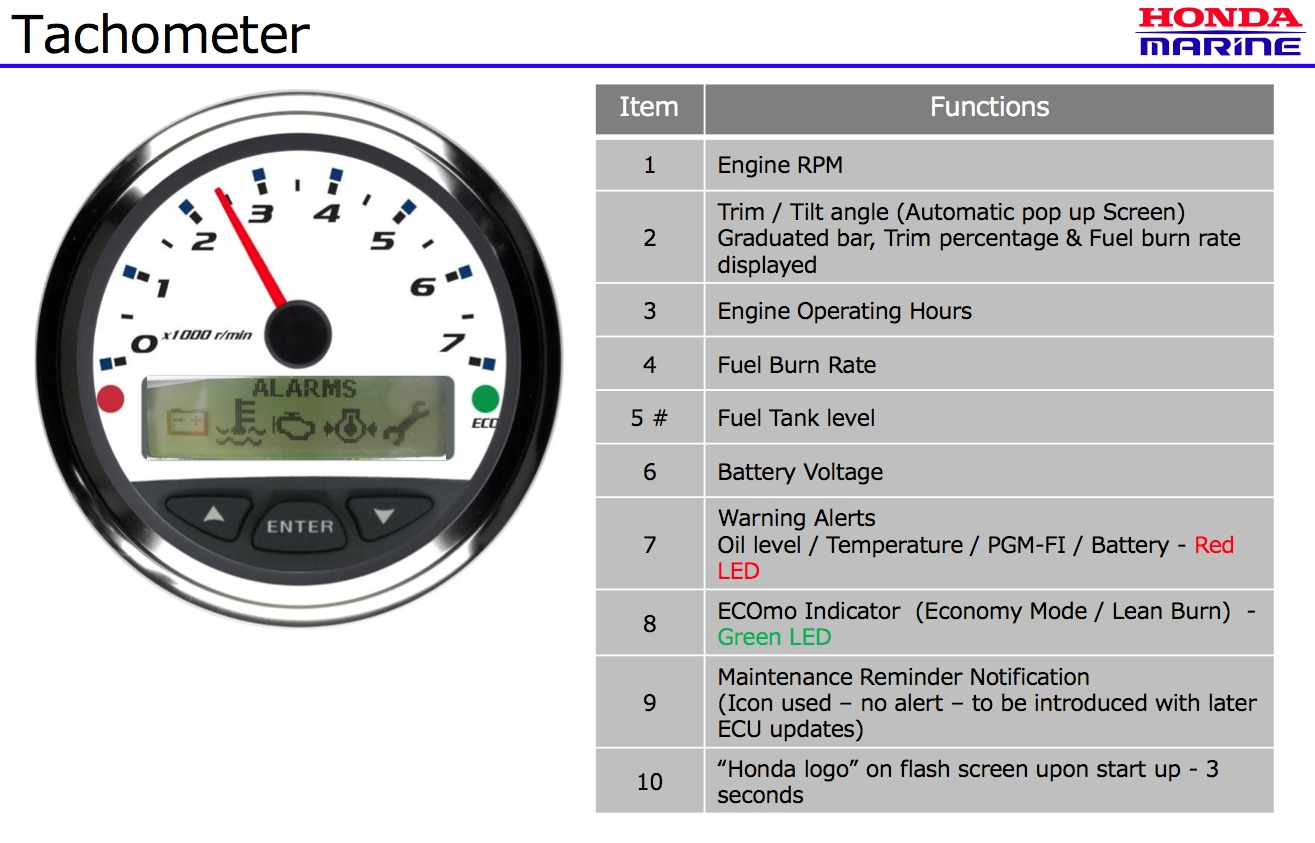Honda Outboard Tachometer Wiring Diagram from static-resources.imageservice.cloud