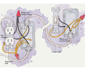 Admirable Installing A Switched Receptacle Better Homes Gardens Wiring Cloud Onicaalyptbenolwigegmohammedshrineorg
