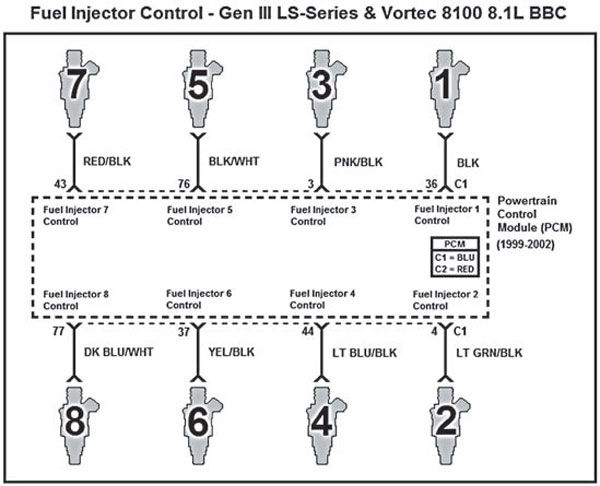 wt7558 gm ls3 crate engine wiring diagram wiring diagram