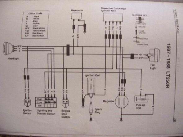 XW_9694] Lt250R Wiring Harness Free DiagramTixat Bupi Hyedi Stre Sieg Hendil Mohammedshrine Librar Wiring 101