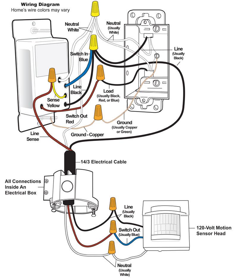lutron 3 way dimmer wiring diagram ay 5961  wiring diagram lutron in addition lutron dimmer switch lutron skylark 3 way dimmer wiring diagram lutron in addition lutron dimmer switch