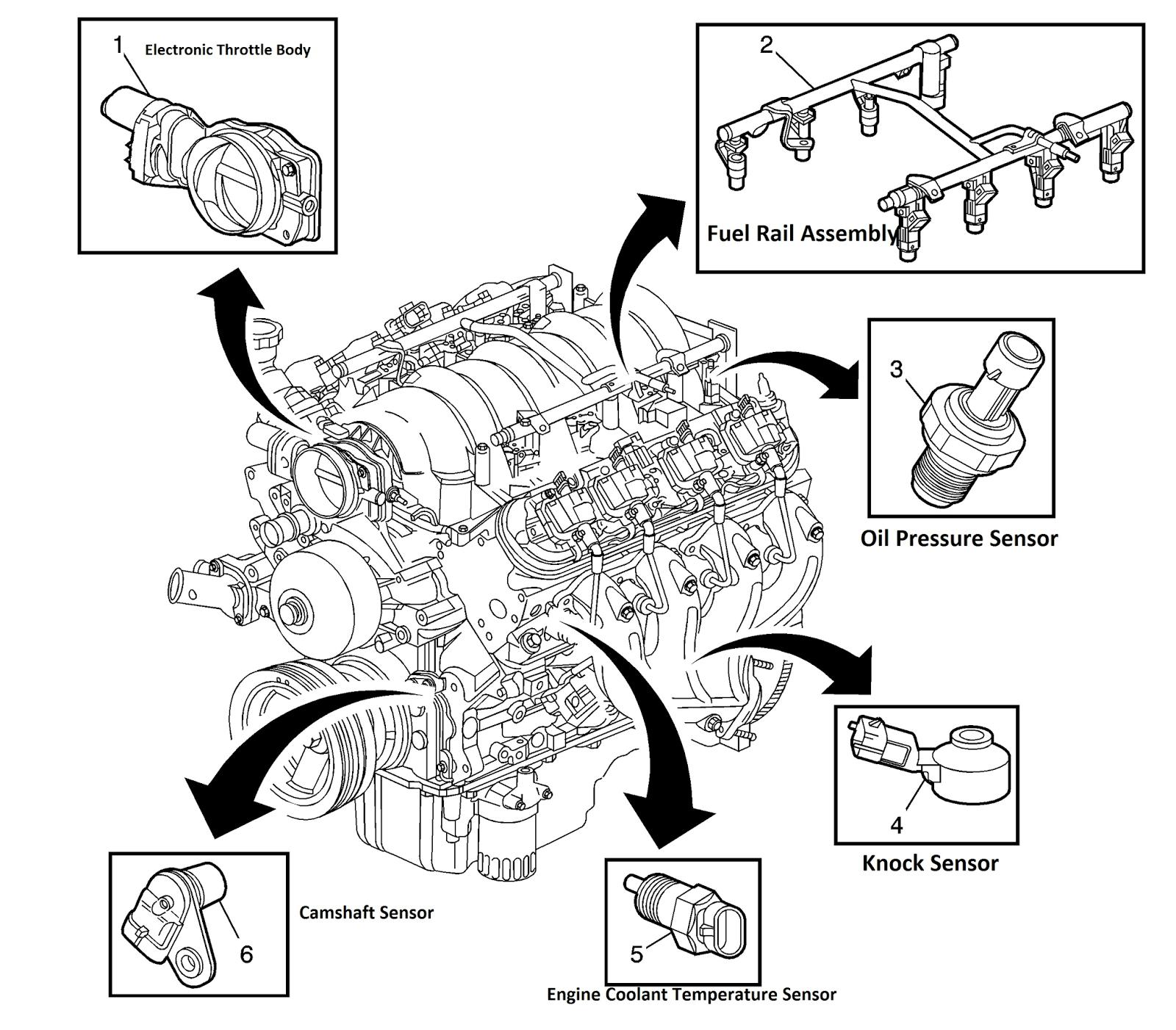 Om 3924  Ls3 Engine Parts Diagram Engine Schematic Wiring