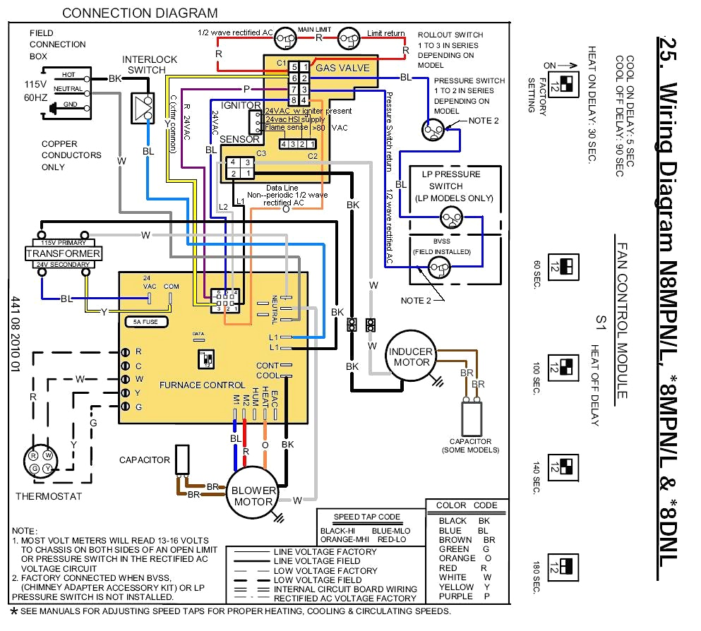 Luxaire Electric Furnace Wiring Diagram