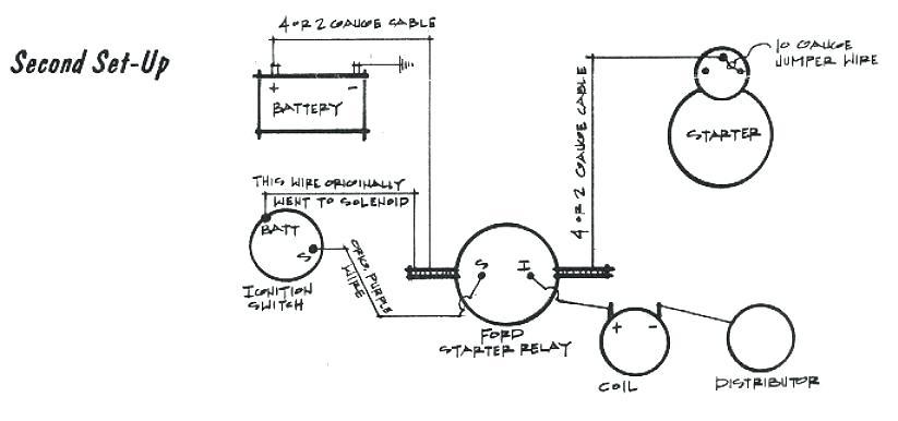 KG_5287] Ls2 Wiring Diagrams Gto Free DiagramDogan Adit Sapebe Mohammedshrine Librar Wiring 101