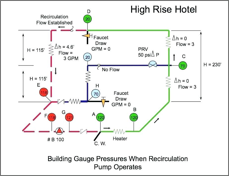 Pleasing Recirculating Pumps Best Hot Water Ultimate Reviews And Buyers Guide Wiring Cloud Monangrecoveryedborg