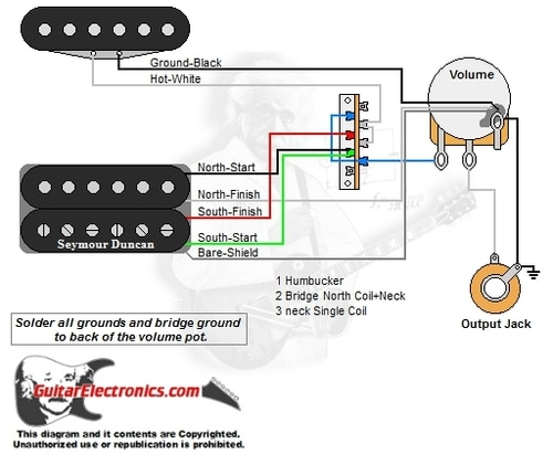 xw_6699] telecaster humbucker single coil wiring diagram free diagram  knie ophag apan kicep mohammedshrine librar wiring 101
