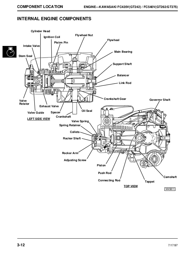 John Deere Gt262 Wiring Diagram - Gmc Wiring Color Codes -  toshiba.ke2x.jeanjaures37.fr | Gt242 Wiring Diagram |  | Wiring Diagram Resource