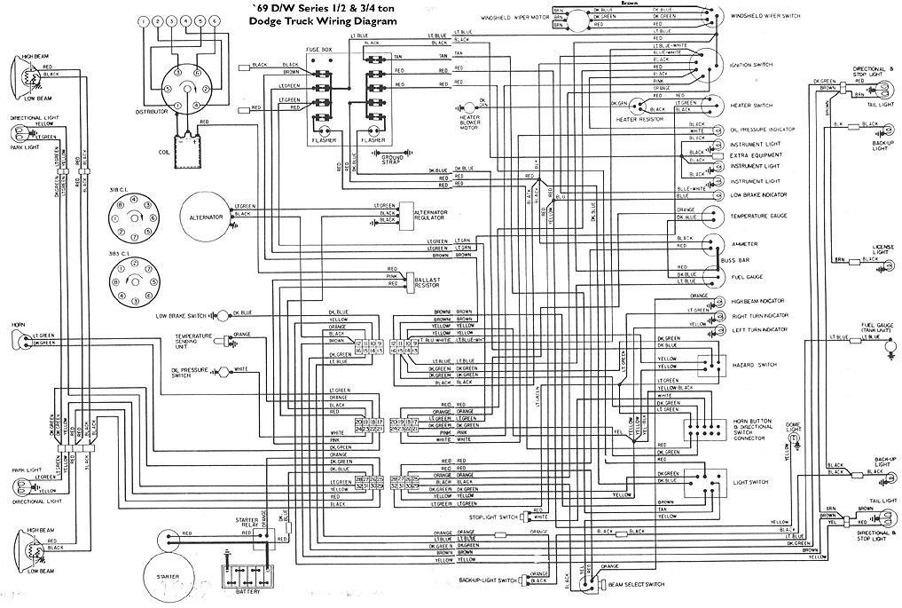 Surprising 1979 Dodge Van Wiring Diagram Wiring Diagram Wiring Cloud Xortanetembamohammedshrineorg